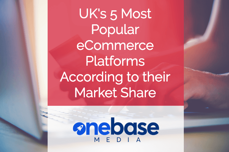 most popular ecommerce platforms according to market share